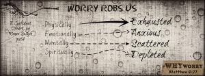 Worry Robs Us